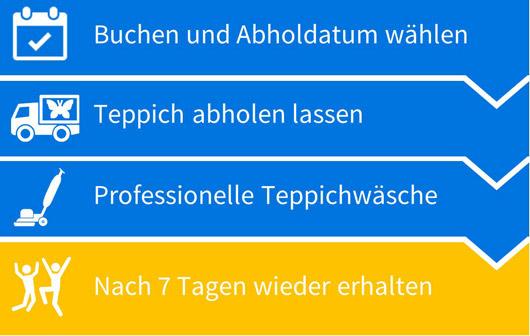 Oldenburg Teppichreinigungsprozess