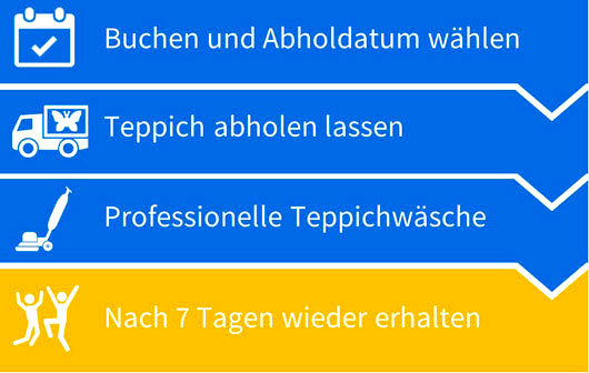 Prozess-Bild_Saarbrücken