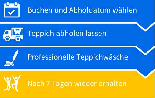 Bochum Prozess der Teppichreinigung