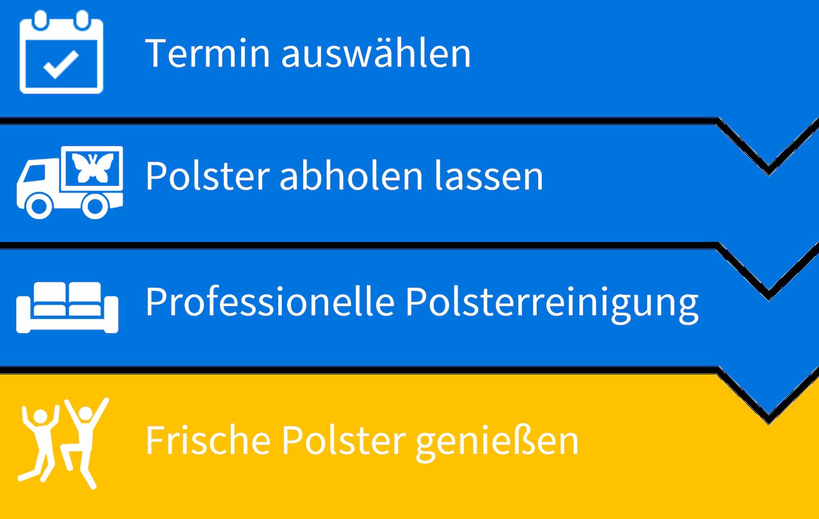 Prozess_Polsterreinigung_Hannover