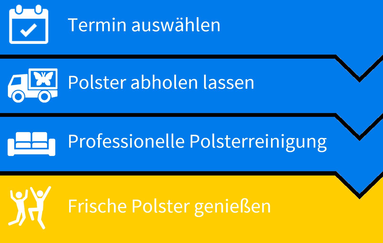 Prozess_Polsterreinigung_Muenster