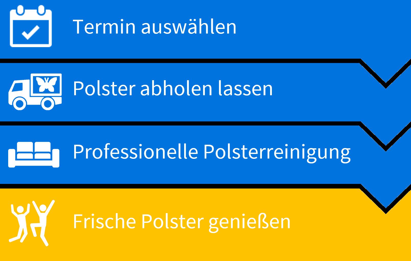 Prozess_Polsterreinigung_Osnabrueck